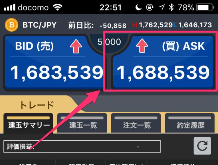 ビットコイン(仮想通貨)スイングトレードのコツ【悪い点と良い点】